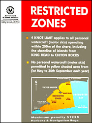 restricted zones example sign