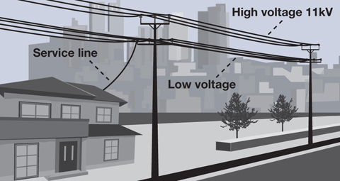Typical powerlines in built-up areas
