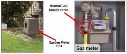 Image of a natural gas meter and where they are commonly located around the home